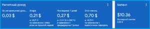 Статистика Google Adsense