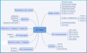 Структура сайта_
