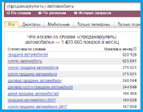 Яндексвордстат